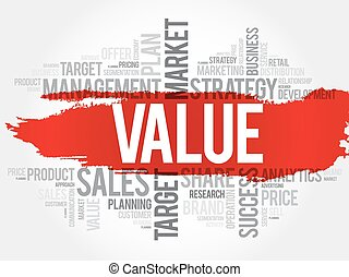 Value word cloud, business concept