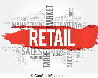 Retail word cloud, business concept