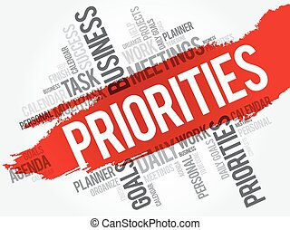 PRIORITIES word cloud, business concept background