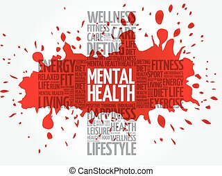 Mental health word cloud, health cross concept