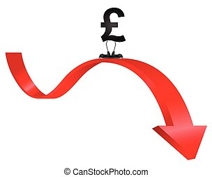 Pound falling in value - Comical concept of pound sterling...