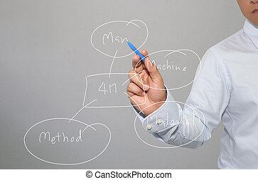 mano, di, uomo affari, disegno, grafica, à, simboli,...