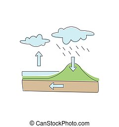 Natural Water Circulation Infographic Illustration Light...