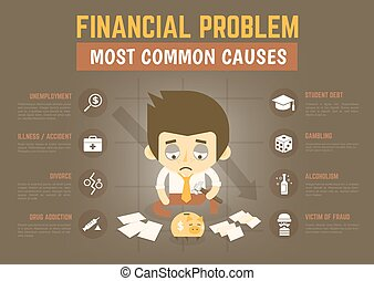 infographics cartoon character about most common financial problem causes