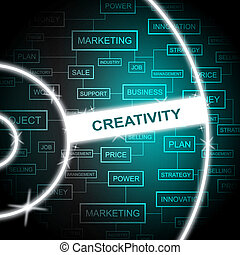 Creativity Word Talent Concept