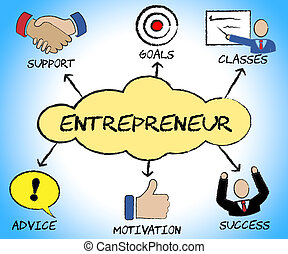 entrepreneur symbols illustrations and clip art 4075