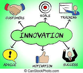 Innovation Symbols Indicates Commercial Corporation And...