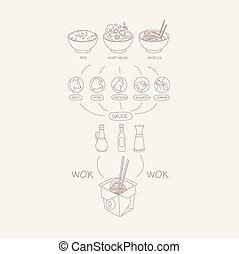 Wok Take Away Dish Constructor Ingredients Menu