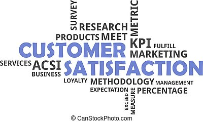 word cloud - customer satisfaction - A word cloud of...