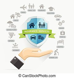 Insurance policy services conceptual design Hands holding...