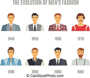 Men Fashion Avatar Evolution Icons Set