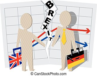 Britain and Germany Brexit. Severance of relations in...