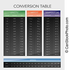conversion table ENG - various measurement table chart...