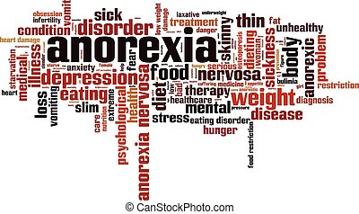 Anorexiaeps - Anorexia word cloud concept Vector...