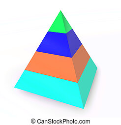 Layered hierarchy pyramid - Layered heirarchy pyramid...