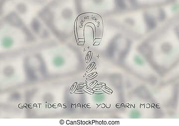 magnet with the words Great Ideas attracting coins & profits