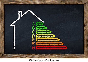 energy efficiency - chalkboard with energy efficiency...