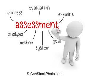 assessment text ,business man writing assessment concept...