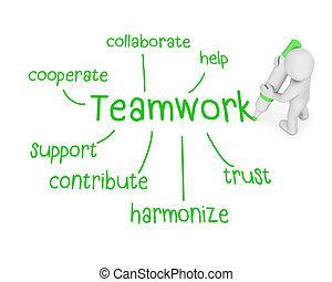 teamwork text ,business man writing teamwork concept ,Man...