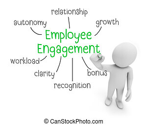 employee engagement - business man writing employee...
