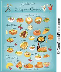 European Cuisine Menu Greek, Italian, French Food Menu Cover...