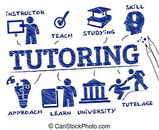 tutoring concept. Chart with keywords and icons