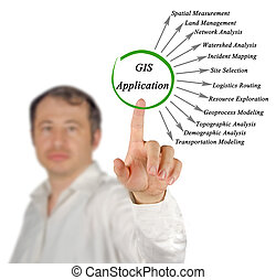 GIS Is Being Applied Around the World