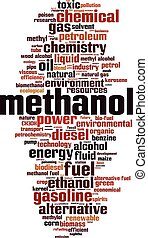 Methanol-vertical.eps - Methanol word cloud concept. Vector...