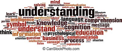Understanding-horizon.eps - Understanding word cloud...