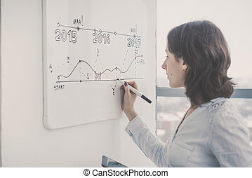 Woman writing on a flipchart at the office. - Woman writing...