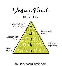 Food pyramid healthy vegan eating infographic....