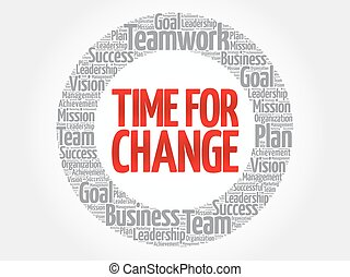 Time for Change circle word cloud, business concept