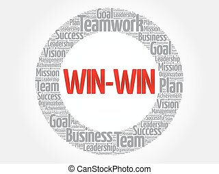 Win-win - winning solution circle word cloud, business...