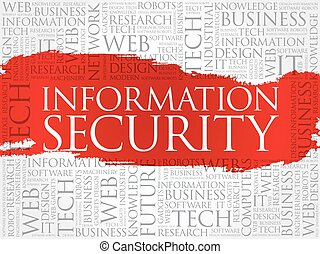 Information Security word cloud