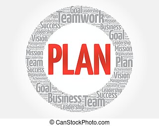 Plan circle word cloud, business concept