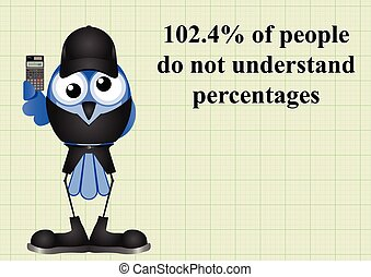 Understanding percentages - Comical understanding...