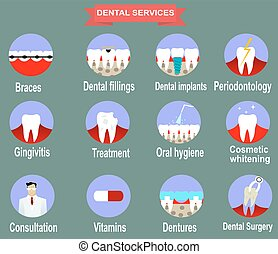 Types of dental clinic services. Vector infographic - Types...