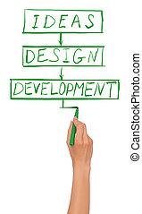 scheme - businesswoman drawing scheme with green felt-tip...