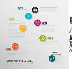 Vector Infographic timeline report template with the biggest...