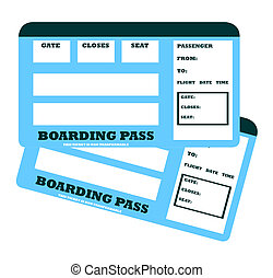 Two blank flight tickets