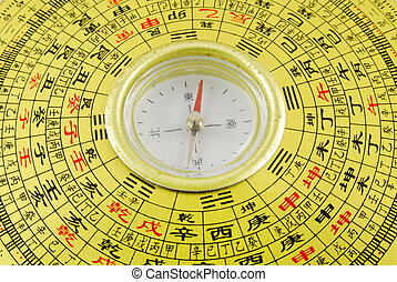 Chinese compass closeup with chinese character