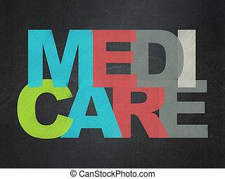 Medicine concept: Medicare on School board background