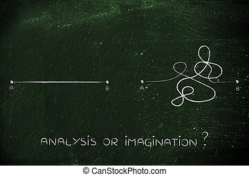 rationality vs creative process, point A to B lines -...
