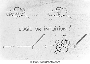 rationality vs creative process, point A to B lines and...