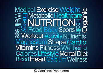 Nutrition Word Cloud on Blue Background