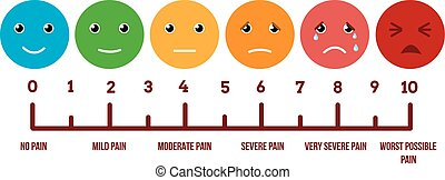 Pain scale faces. Vector stock - Pain scale faces. Vector...