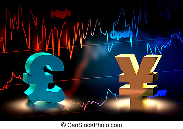 British Pound and Japanese Yen Currency Exchange, 3D...