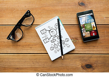 close up of notepad, smartphone and eyeglasses - education,...