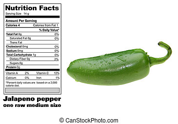 Nutritional facts of Jalapeo - Nutrition facts of one raw...