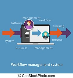 business workflow management system process application...